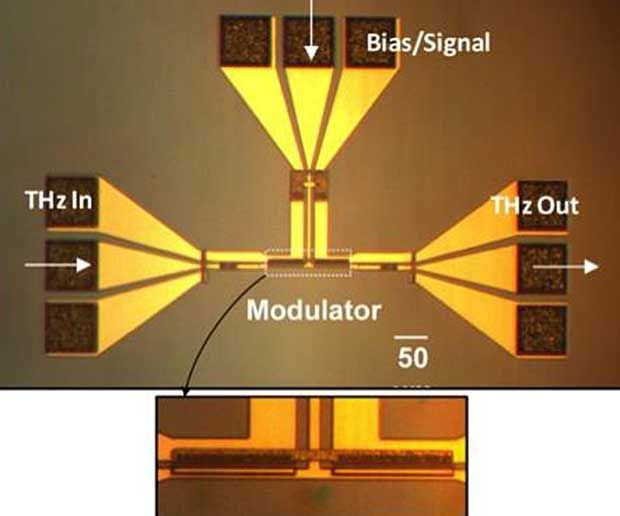 A close-up of a chip-sized terahertz modulator shows the path a wave travels through it.