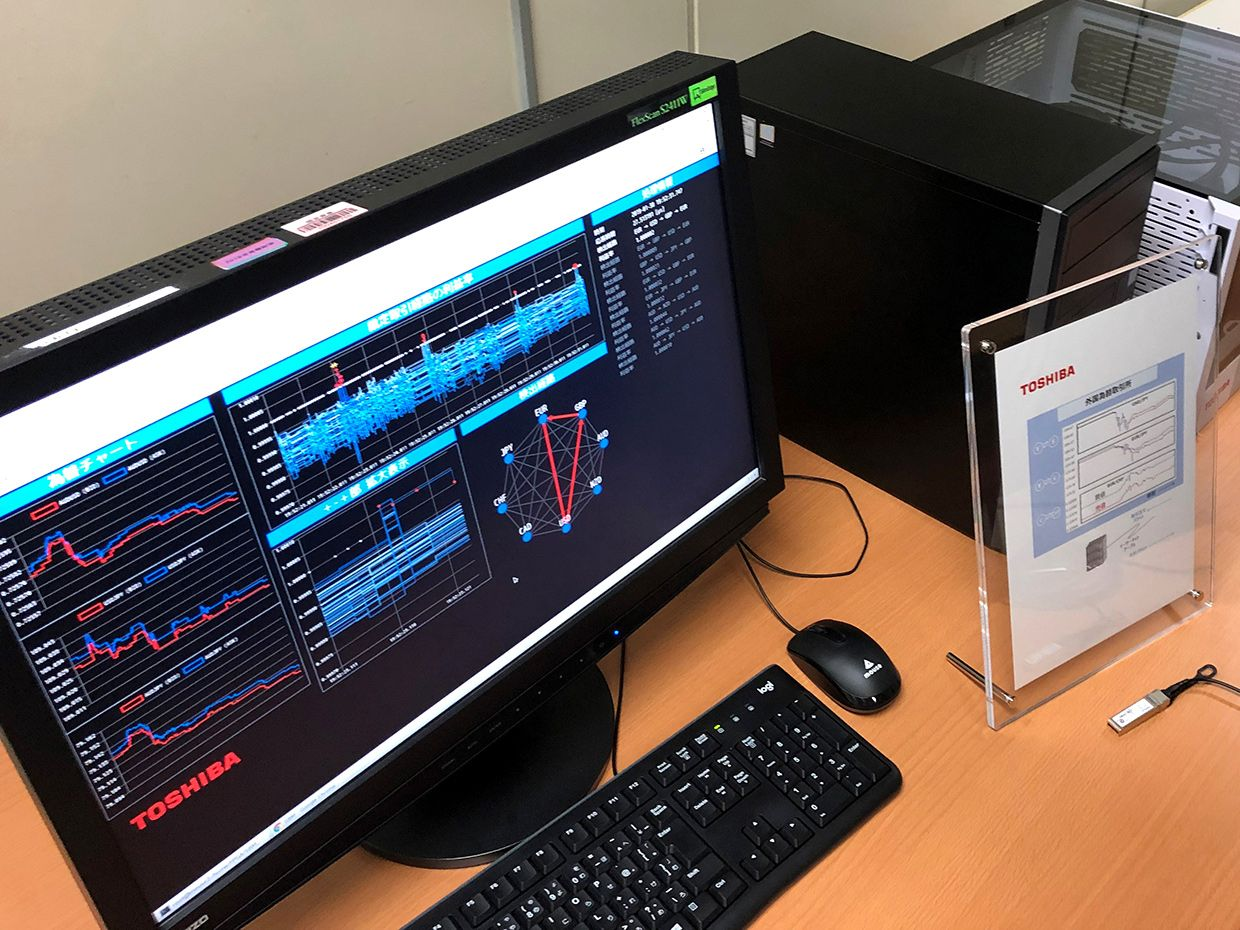 A computer on a desk shows a screen with various charts and graphs.