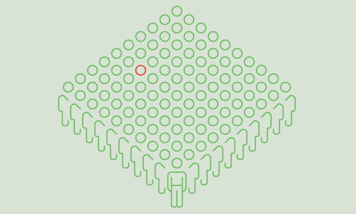 A group of 100 green people with one marked red...