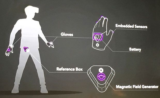 A pink triangle represents Ommo's magnetic field between two glove-wearing hands