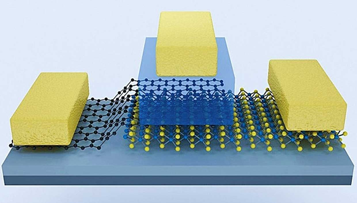 An illustration of the transistor showing graphene (black hexagons) and molybdenum disulfide (blue and yellow layered structure) among other components
