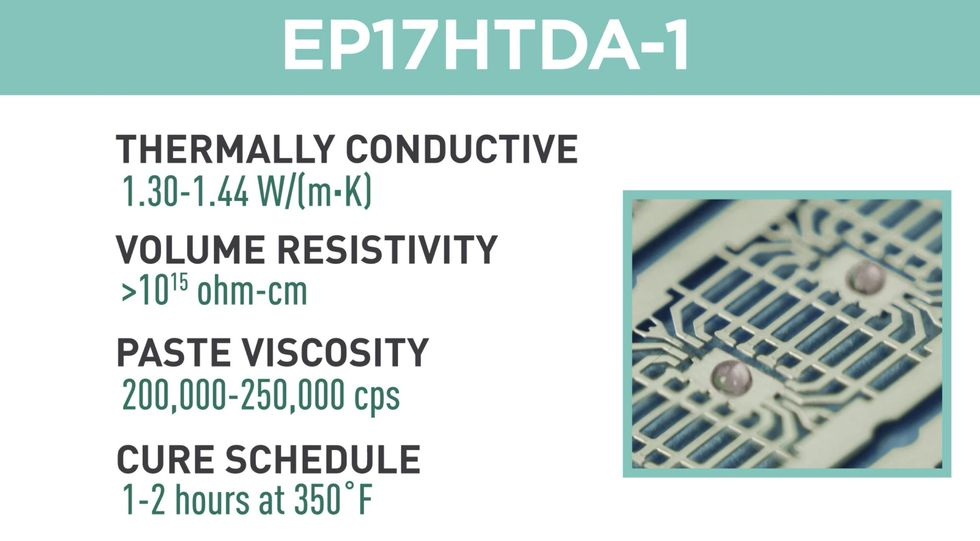 EP17HTDA-1 specifications, including thermal, volume, viscosity, and cure specs