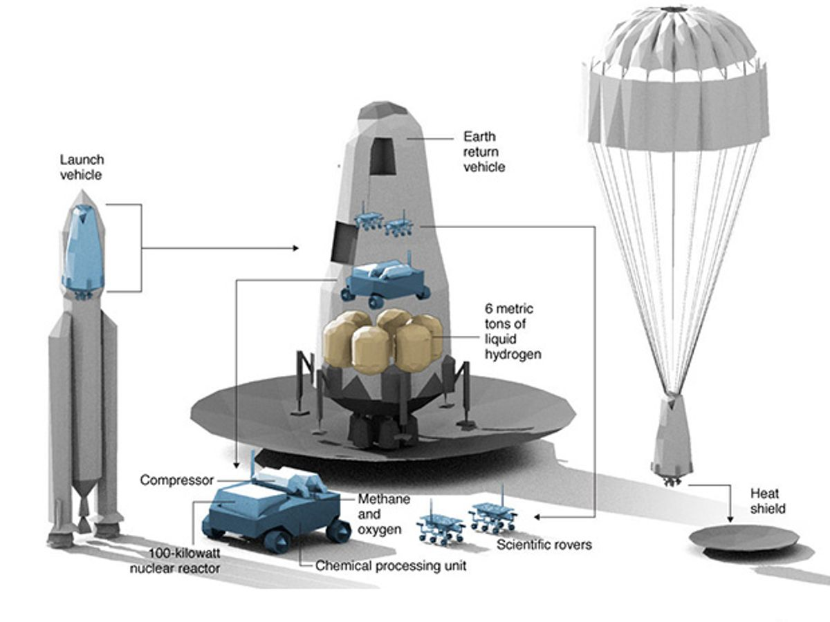 Illustration showing Phase 1, a heavy-lift booster heads for Mars.