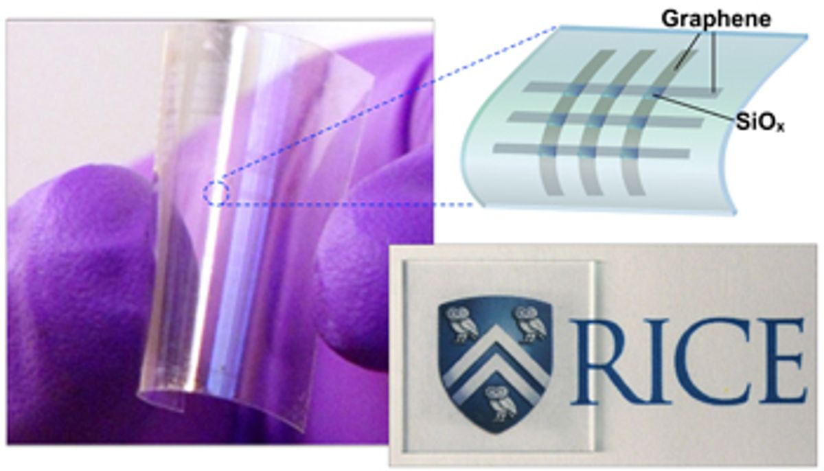 Silicon Oxide as Resistive Memory Goes Transparent
