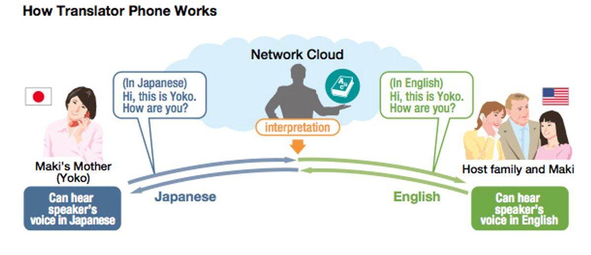Japan Mobile Company Debuts Real-Time Voice Translation App