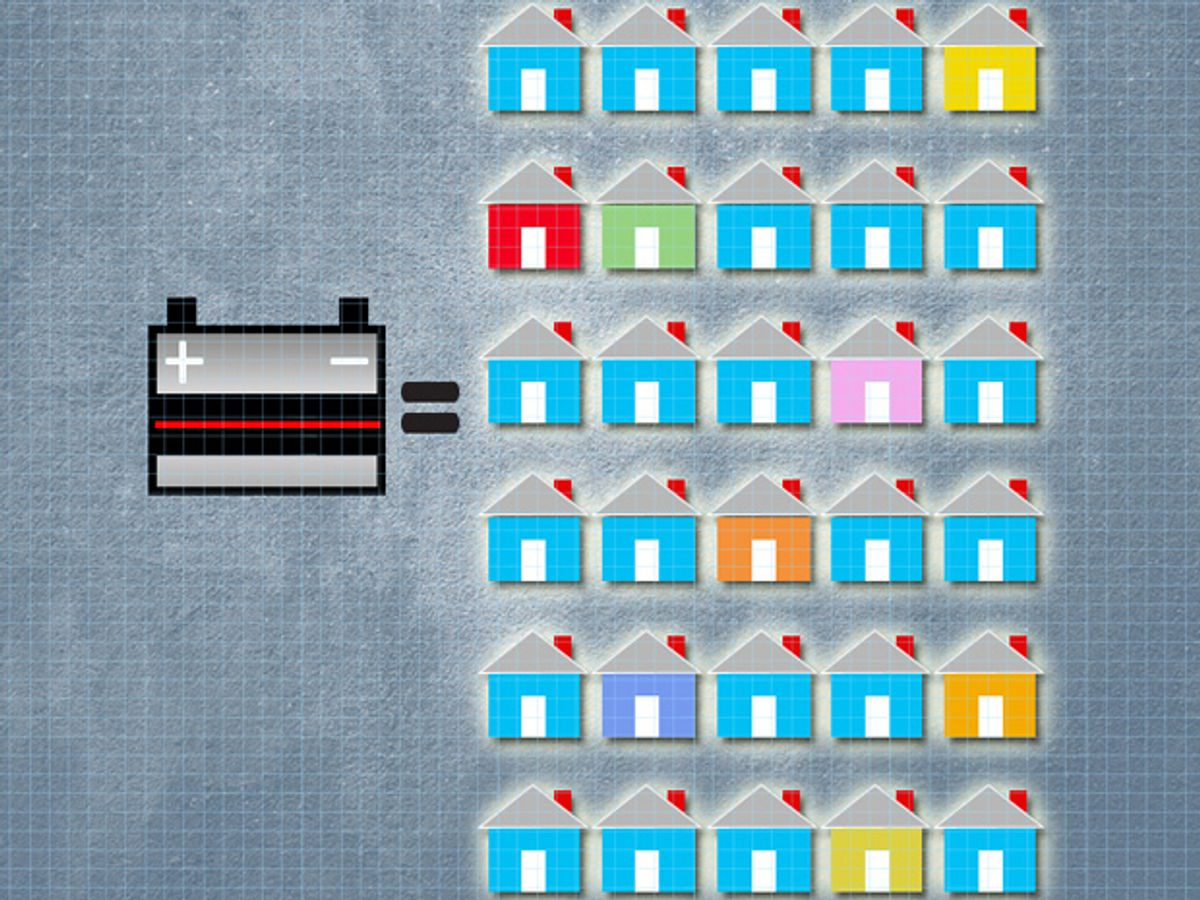 MIT Researchers Turn Used Car Batteries into Solar Cells