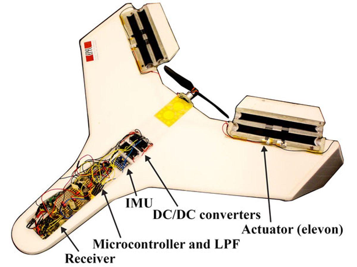 UAVs Flex Their Artificial Muscles