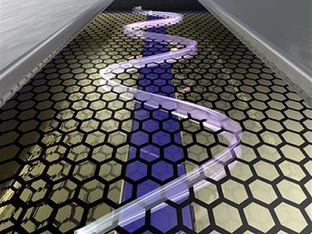 Electrons Are Snake Charmed Across Graphene