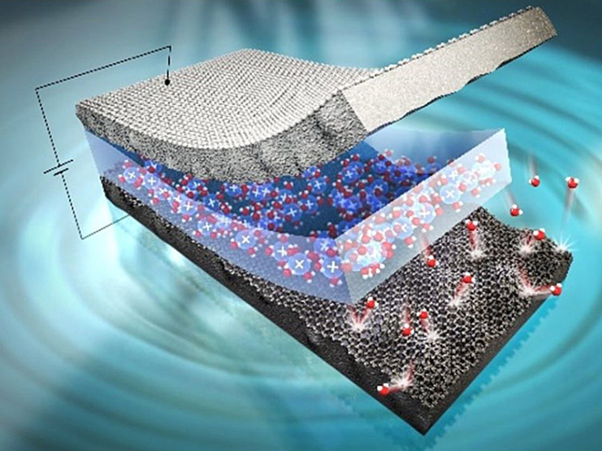 Graphene Overcomes Achilles' Heel of Artificial Muscles
