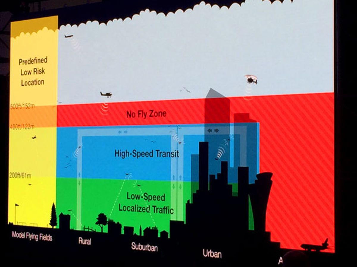 Drone Control: Here's How Amazon Thinks Drones Should Fit Into U.S. Airspace