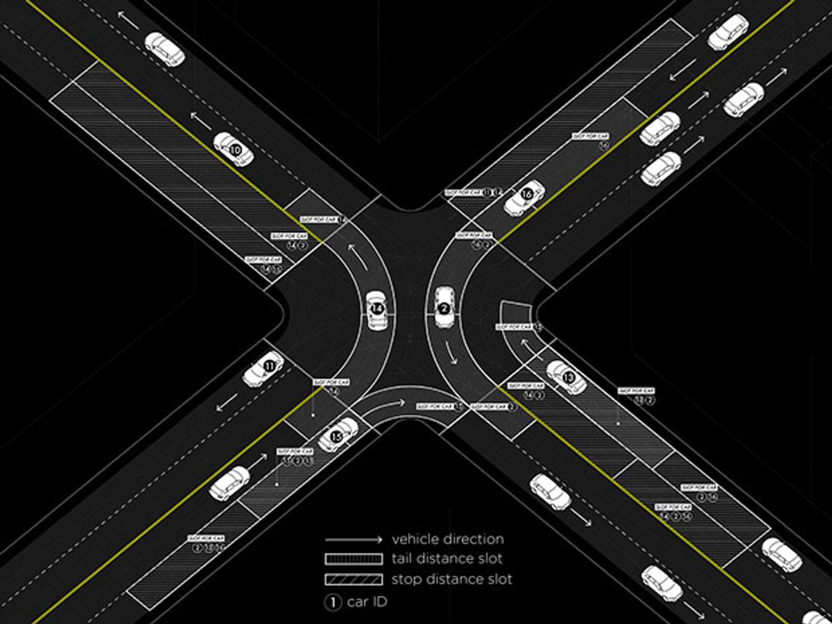 The Scary Efficiency of Autonomous Intersections