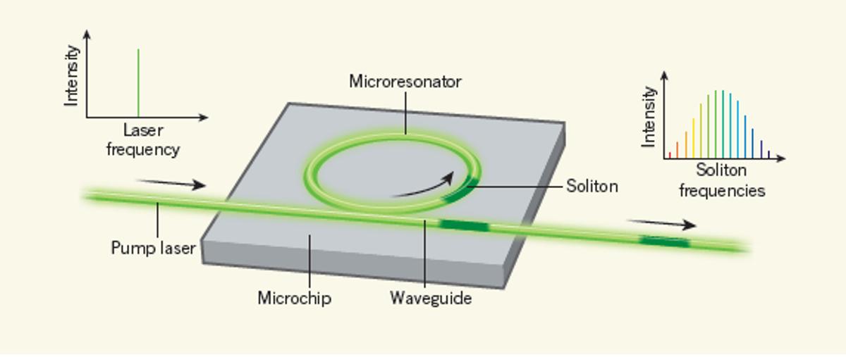 diagram of microresonator