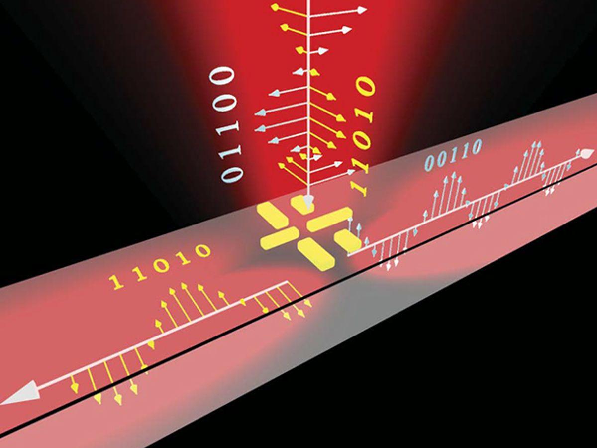 Scheme of a waveguide-integrated plasmonic nanoantenna for mode- selective polarization (de)multiplexing