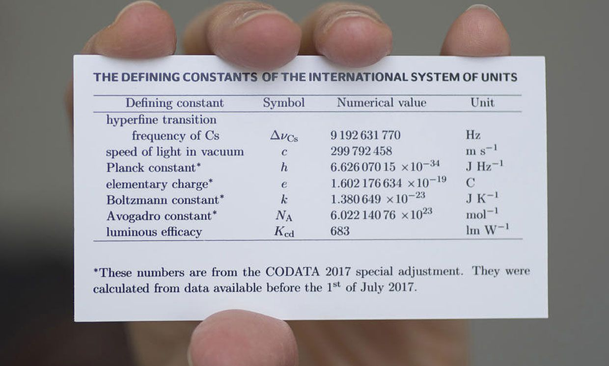 This wallet card displays the fundamental constants and other physical values that will define a revised international system of units.