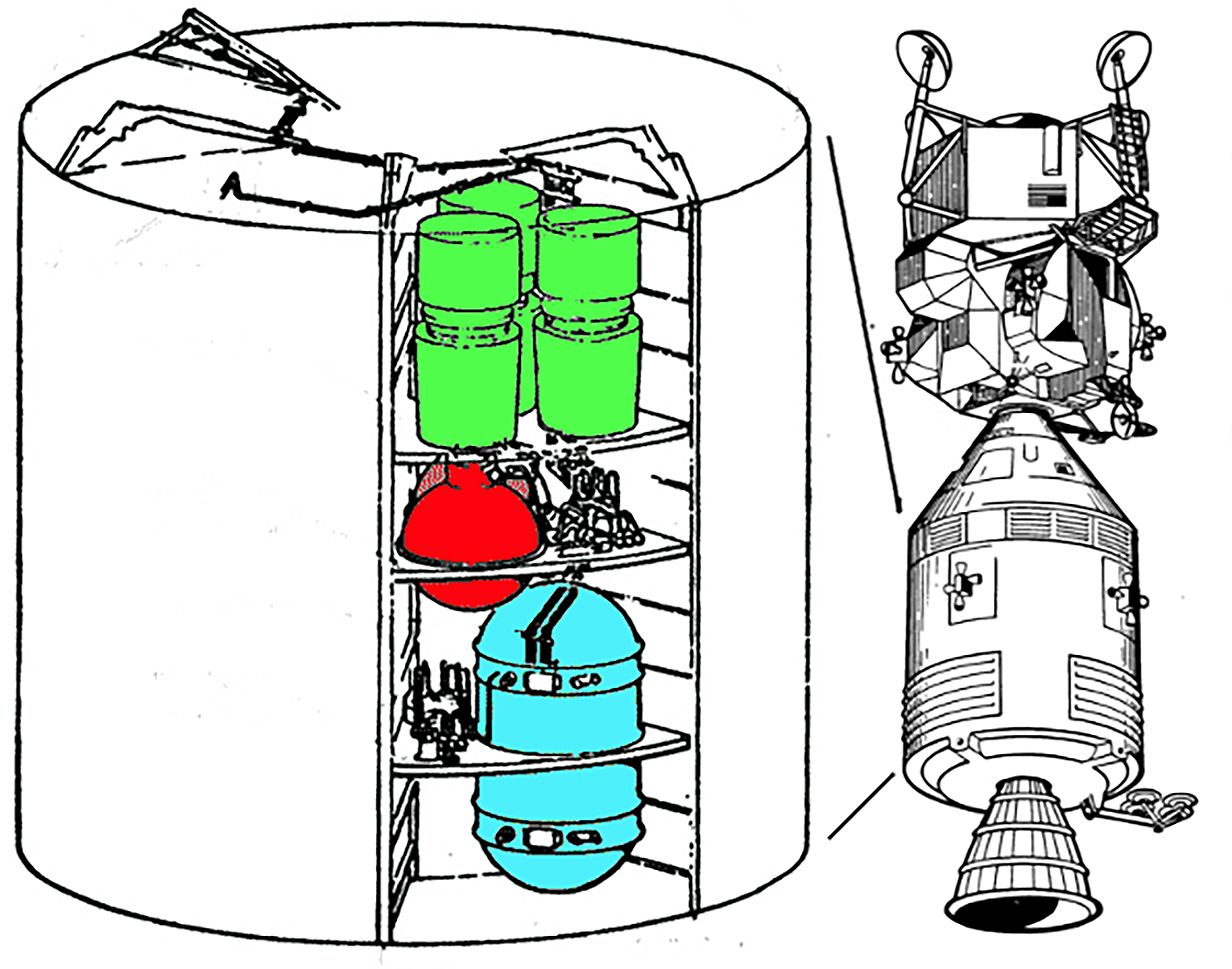 Apollo 13 We Have A Solution Ieee Spectrum Select O Speed Ford 3000 Wiring Diagram Module Map Cutaway Of The Service Fuel Cells In Green Provided Water And Electricity By Combining Oxygen Hydrogen Stored