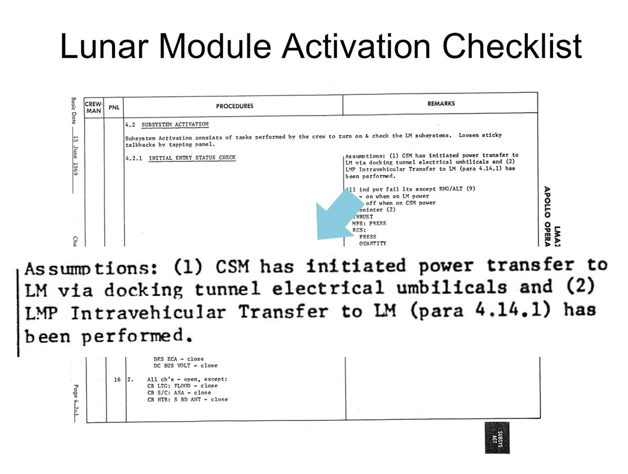 Apollo 13 We Have A Solution Ieee Spectrum Faulty Circuitbreaker Box On The Orbiting Lab Maneuver Marks Diagram Of Lunar Module Activation Procedure