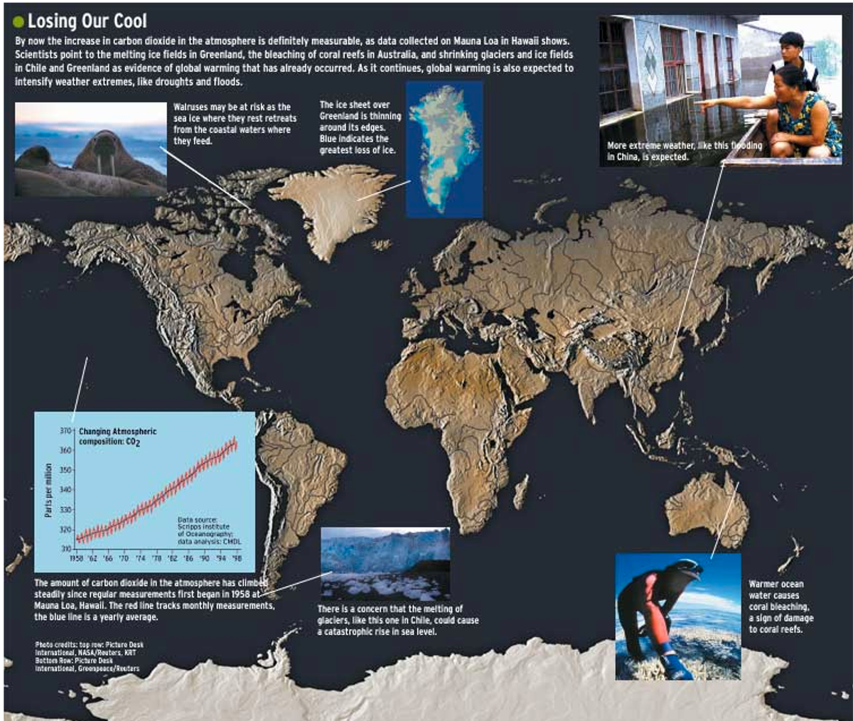 Capturing Climate Change
