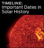 graphic link to sidebar, important dates in solar history
