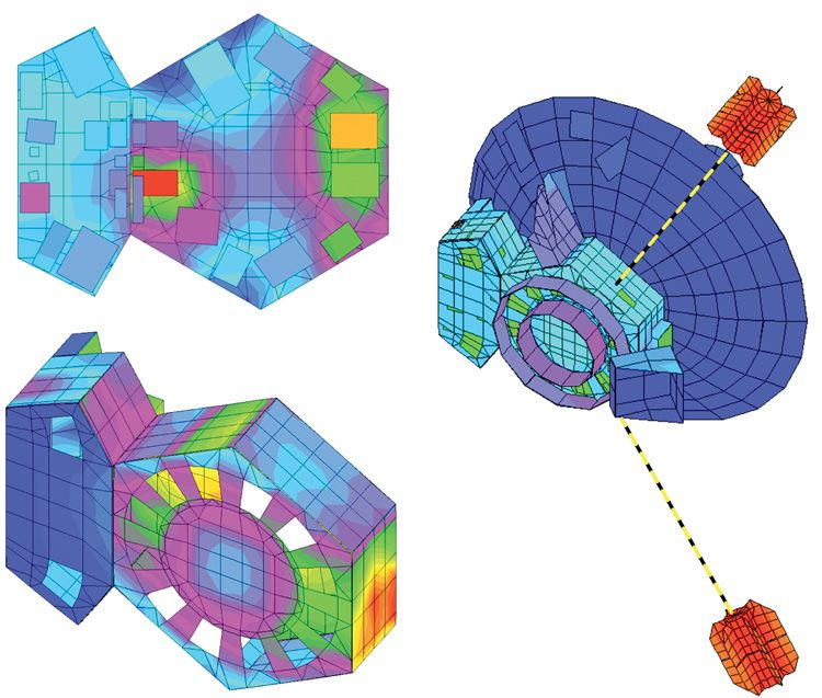 HOT SPOTS: To see how thermal radiation from the probes themselves may have contributed to small changes in their trajectories, detailed thermal models were constructed. These pictures show how heat was generated and distributed in the spacecraft interiors [cross-section on upper left] and around their exteriors [lower left]. A model of the entire spacecraft [right] shows that the Pioneer radioisotope thermoelectric generators were the greatest source of heat. The colors in the complete spacecraft illustration correspond to temperatures that ranged from −213 ˚C [blue] to 136 ˚C [red].