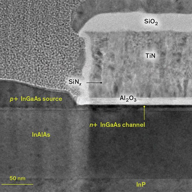 Tunnel FETs Layer on Layer, transistors
