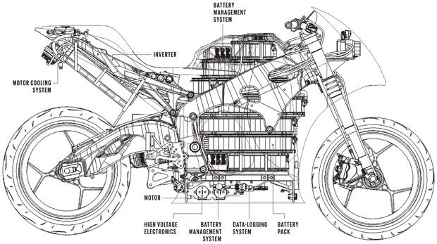 Electric Motorcycle & Scooter News/Updates | Page 5 | Adventure Rider