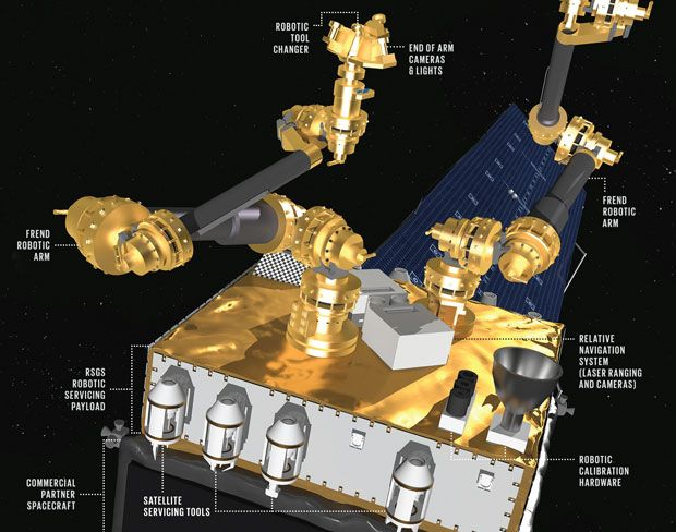 Inside DARPA's Mission to Send a Repair Robot to Geosynchronous Orbit