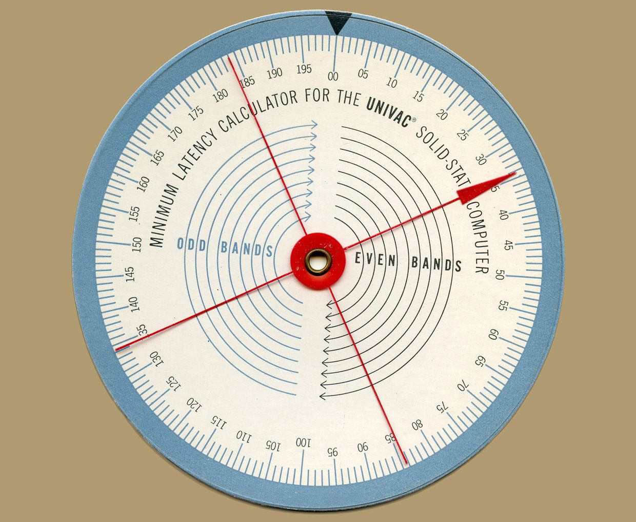 Photo of the special-purpose 1950s circular slide rule from Remington Rand.