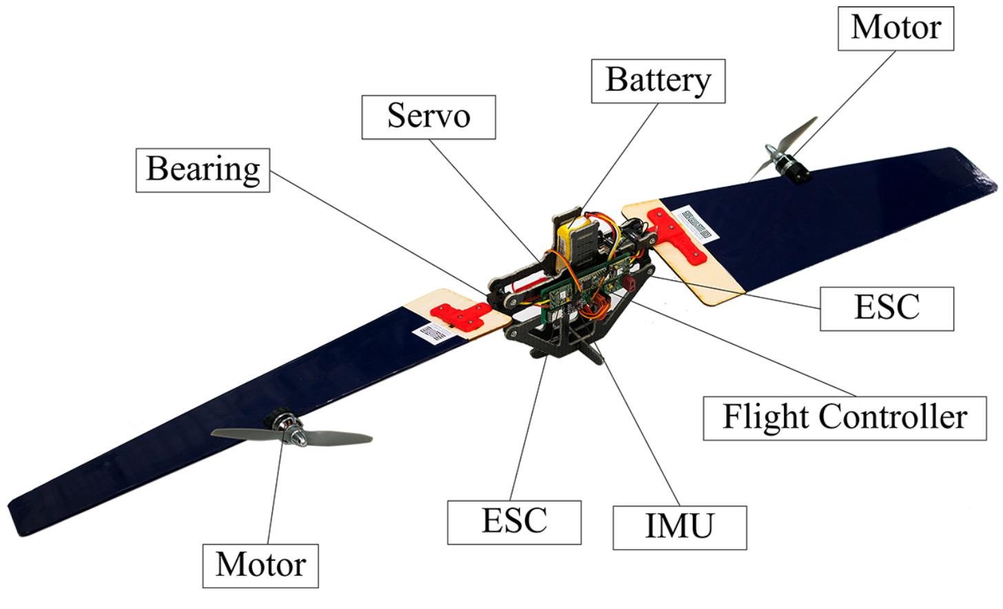 THOR Transformer Drone