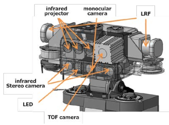 Honda Unveils Prototype E2-DR Disaster Response Robot - IEEE Spectrum