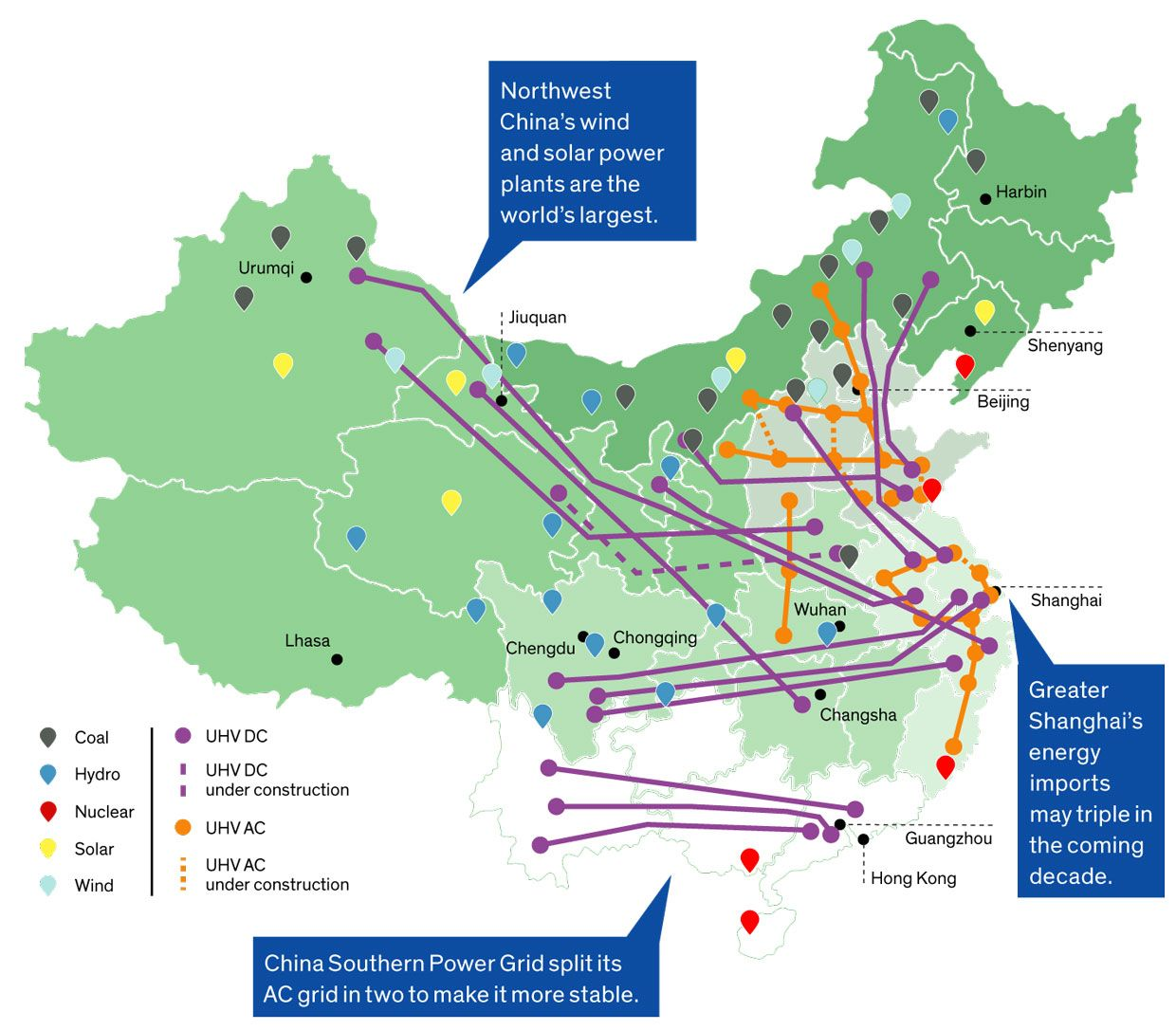 Chinas Ambitious Plan To Build The Worlds Biggest Supergrid