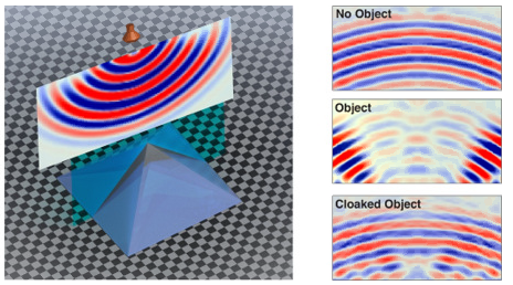 (left) To test the metamaterial shell, a sound pulse is launched in three different configurations and the reflected sound pulse is measured with a scanned microphone. (right) The reflected acoustic pulse from the test object is dramatically different than that with no object.  When the cloaking shell is placed on the object, the reflected pulse is almost identical to that with no object, demonstrating its invisibility to sound.