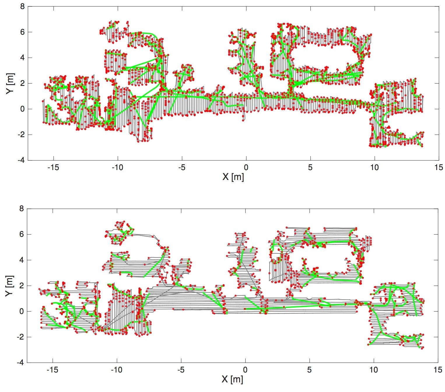 iRobot RoomsSeg algorithm to map homes