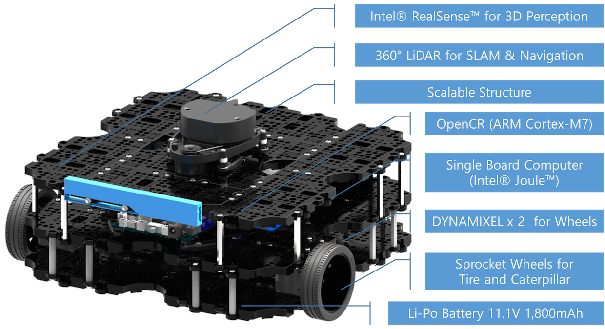 Hands On With TurtleBot 3, A Powerful Little Robot For