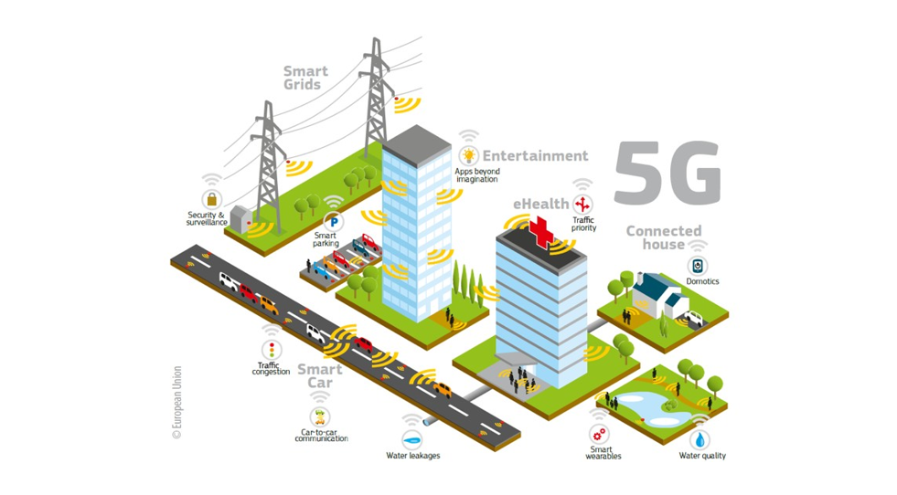 National Instruments 5G