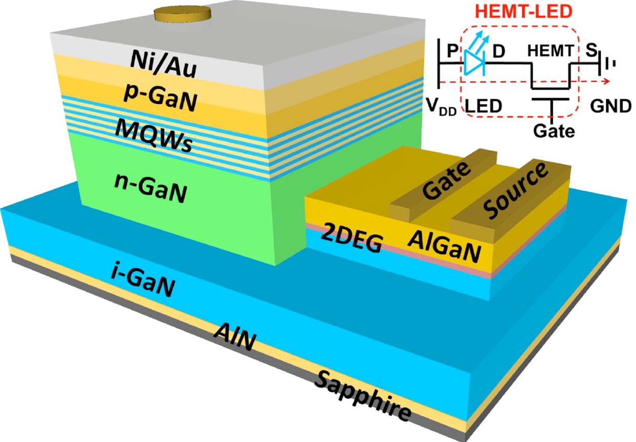 HEMT-LED diagram