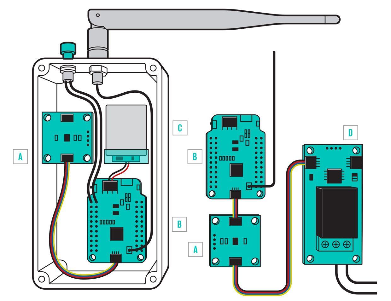 illustration of the ATECC508A coprocessor board.