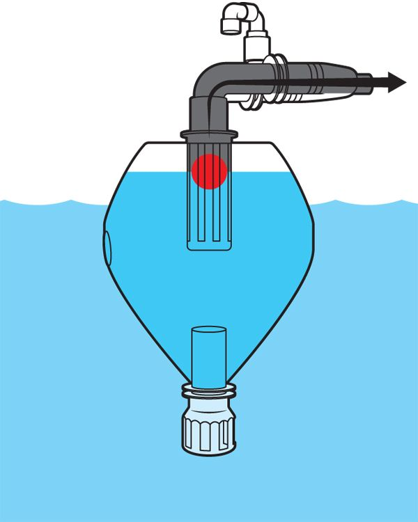 5. An open float valve (whose ball floats above water but below oil) allows oil to be extracted, closing before water can be sucked out.