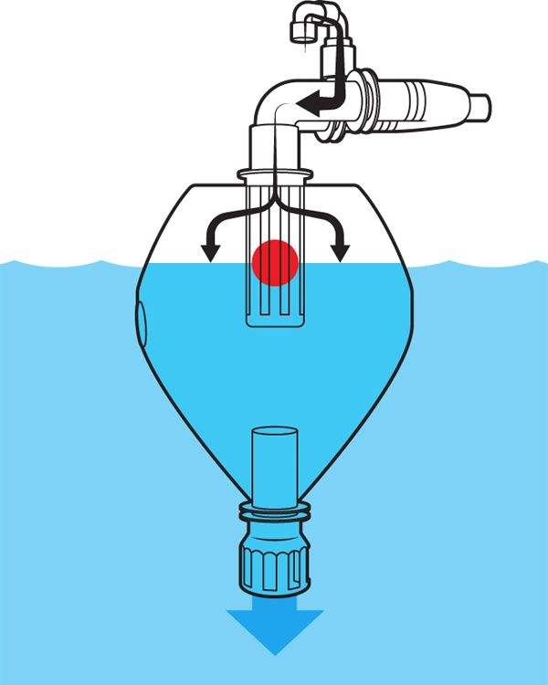 6. Releasing the vacuum allows water to flow out the bottom one-way valve until the water level in the chamber reaches sea level.
