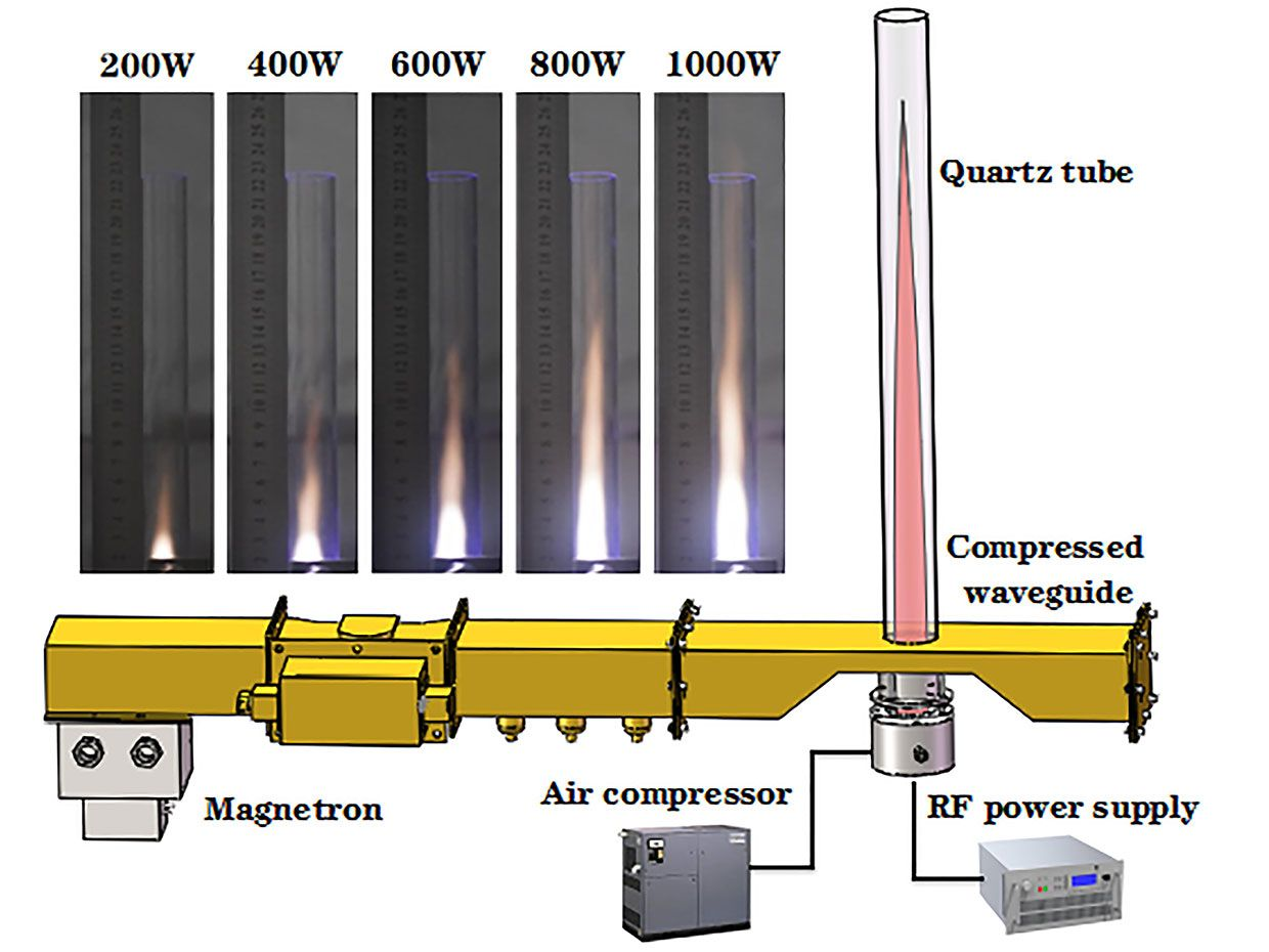 A schematic diagram of a prototype microwave air plasma thruster and the images of the bright plasma jet at different microwave powers. This device consists of a microwave power supply, an air compressor, a compressed microwave waveguide and a flame ignitor.