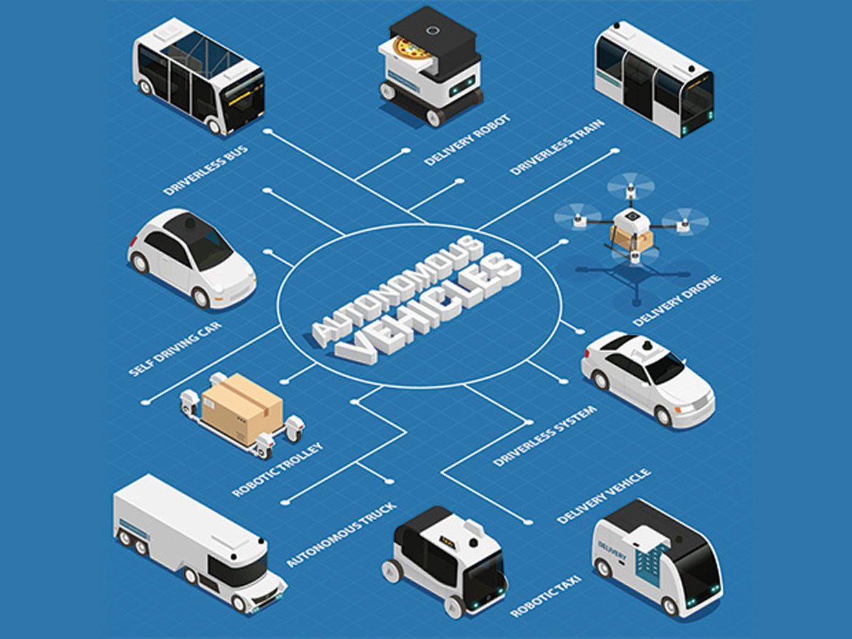 "An image of the word ""autonomous vehicles"" and links to various types of vehicles."