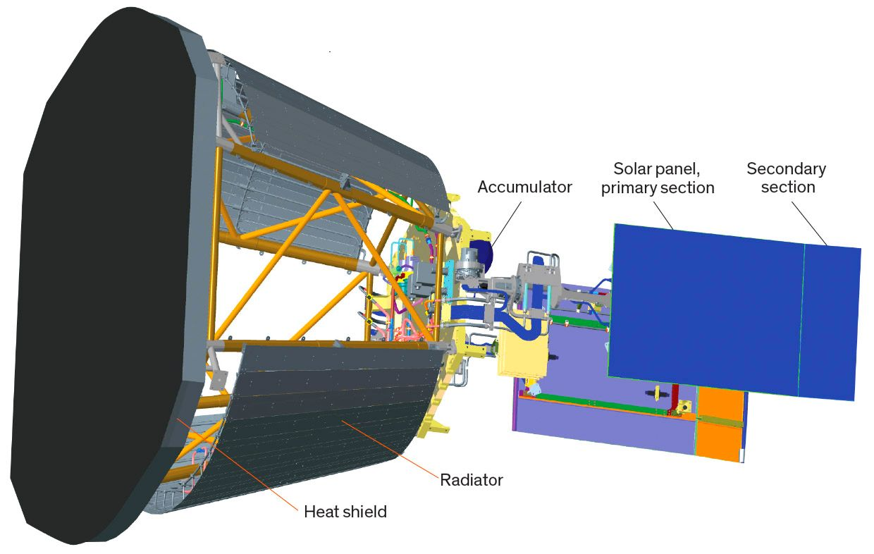 Illustration of the layout of the Parker solar probe.