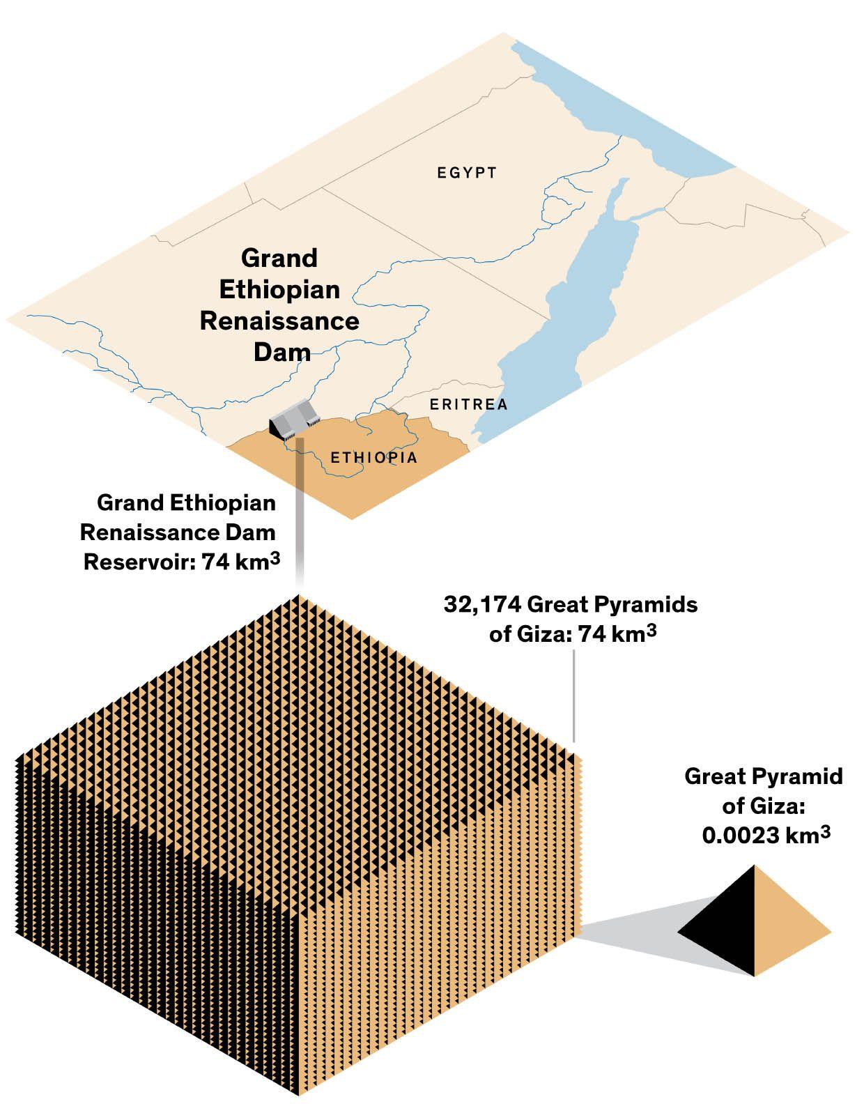 Illustration of the Grand Ethiopian Renaissance Dam.