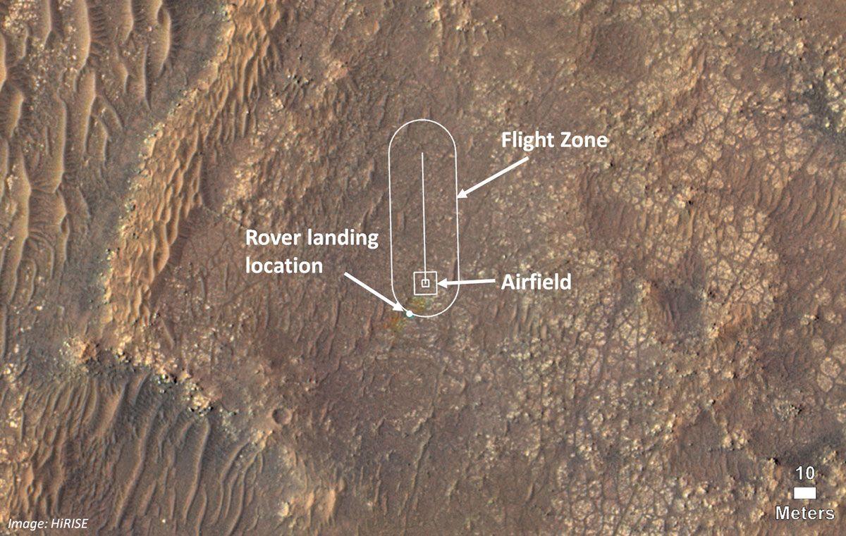 Ingenuity Flight Area