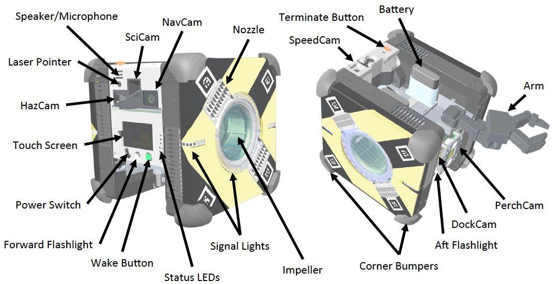 NASA Astrobee space robot