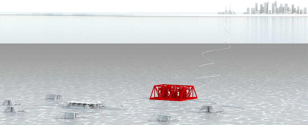 ABB has developed a subsea power-distribution system (red) that can be placed up to 150 kilometers away from an onshore power plant. The company expects to install it at a commercial site in 2020.