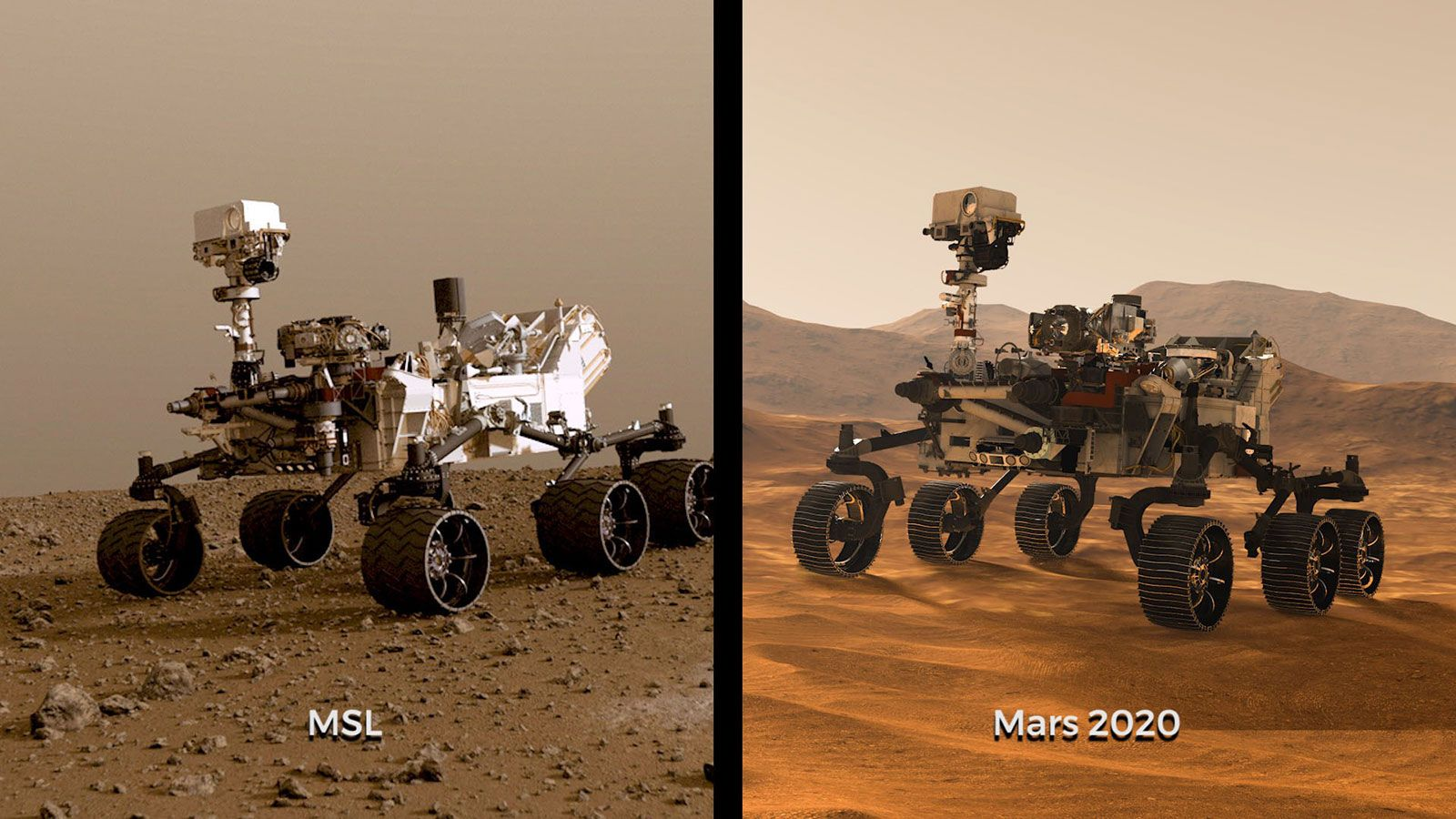 The Curiosity and Perseverance Mars rovers.