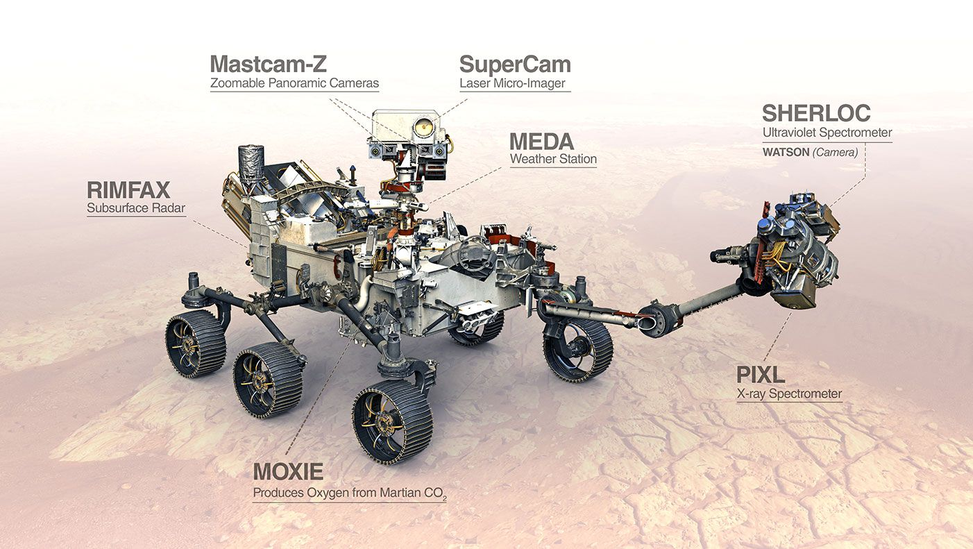 Perseverance rover science instruments