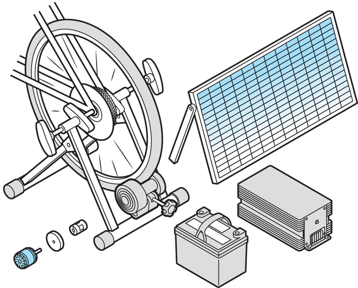 The components needed to build a pedal-powered power backup system.