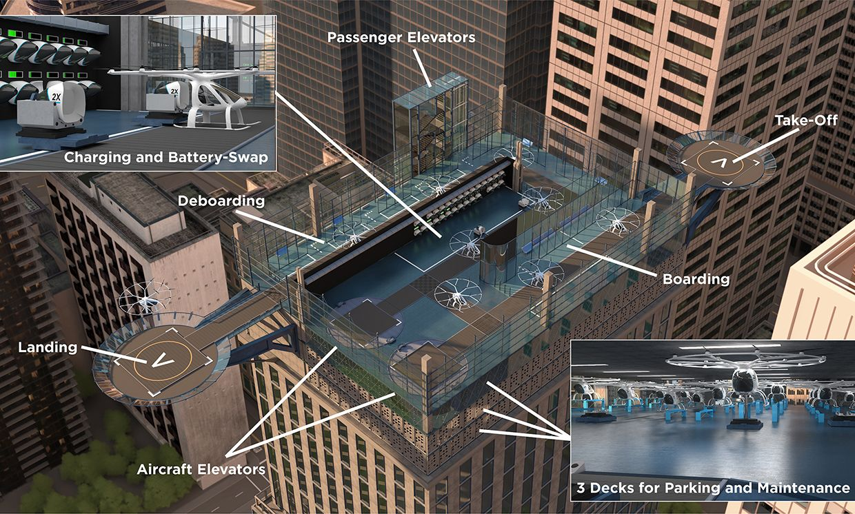 Illustration of how the volocopter will work on the rooftop of a building.