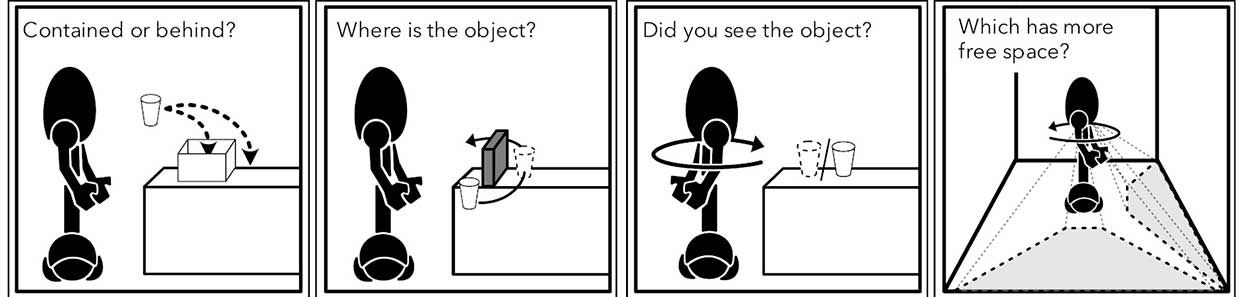 The AI agent was tested on concepts that hadn't been explicitly taught, such as object permanence.